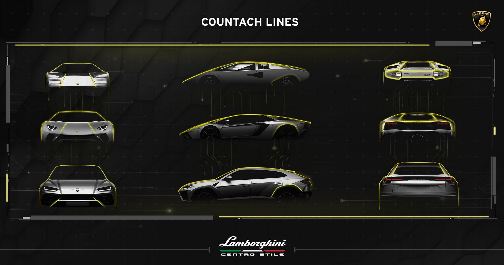 1971-Lamborghini-Countach-Design-DNA-5.jpg