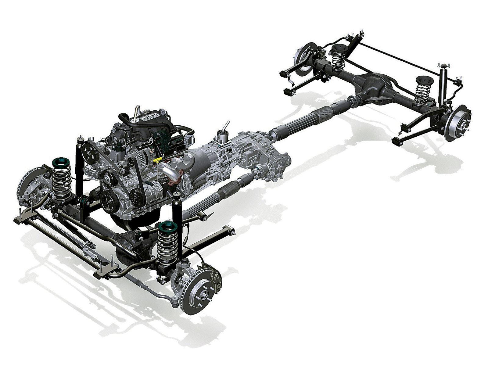 AWD-khác-gì-4WD (1).jpeg