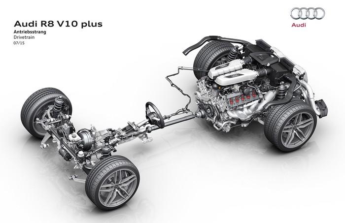 AWD-khác-gì-4WD (2).jpg