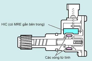cảm-biến-tốc-độ (4).png