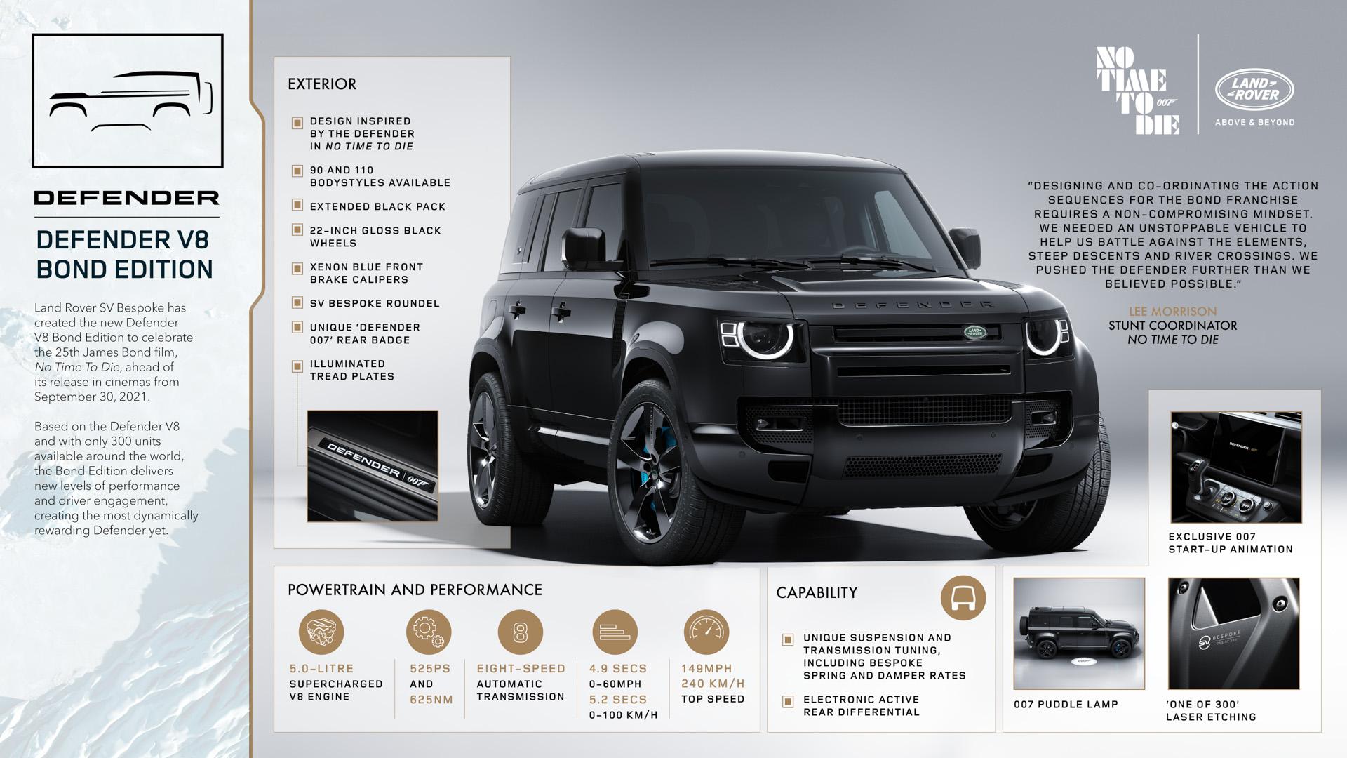 CP-Land Rover Defender V8 Bond Edition (18).jpg