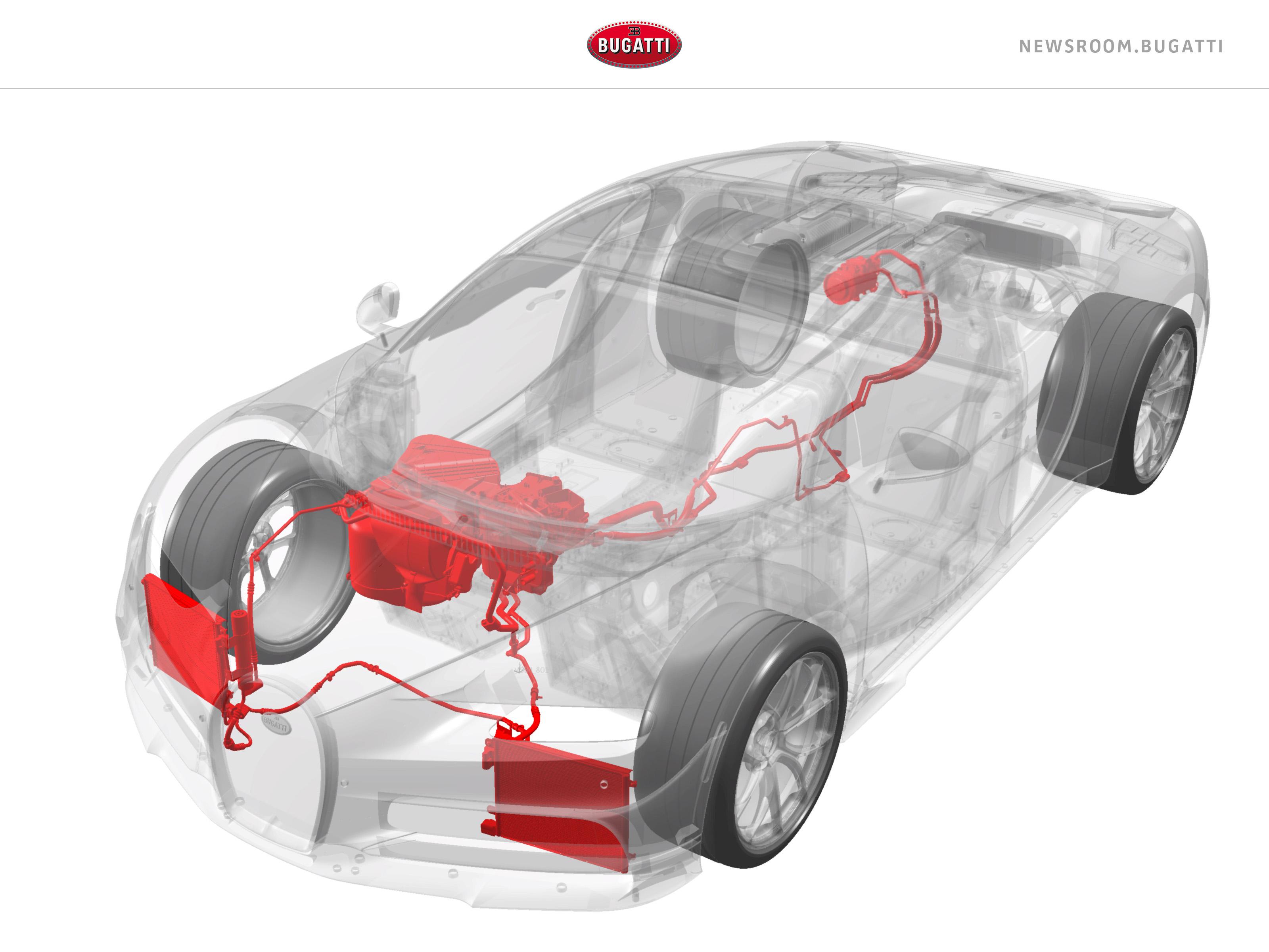 hệ-thống-tản-nhiệt-trên-xe (3).jpg