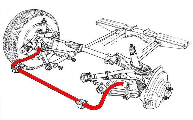 hệ-thống-treo (1).jpg