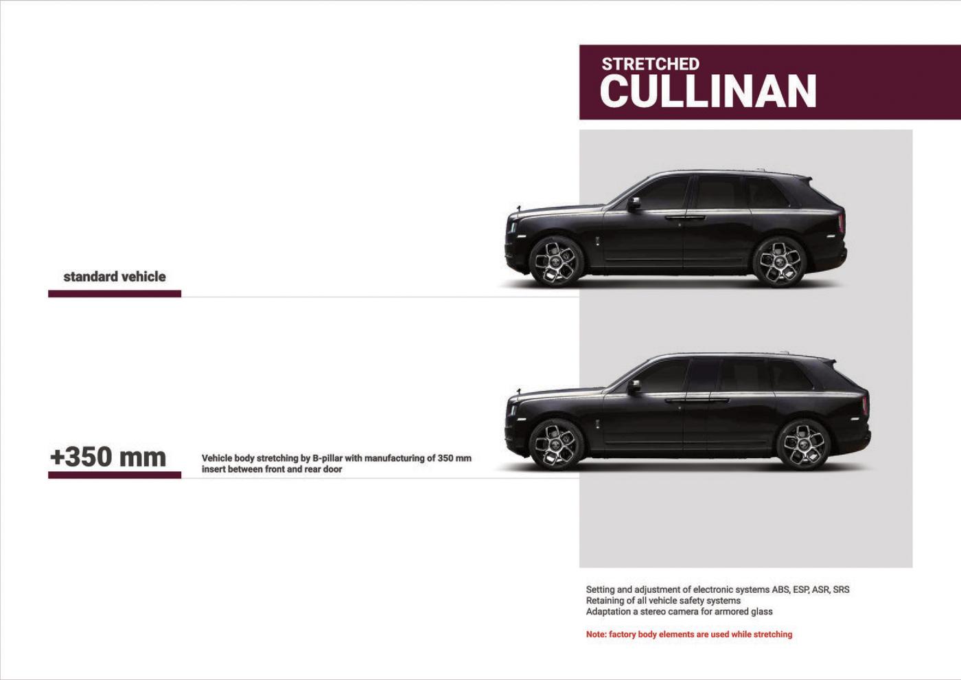 Kham-pha-sieu-phao-dai-rolls-royce-cullinan-do-limousine-cung-ao-giap-chong-dan-cuc-an-toan (9).JPG