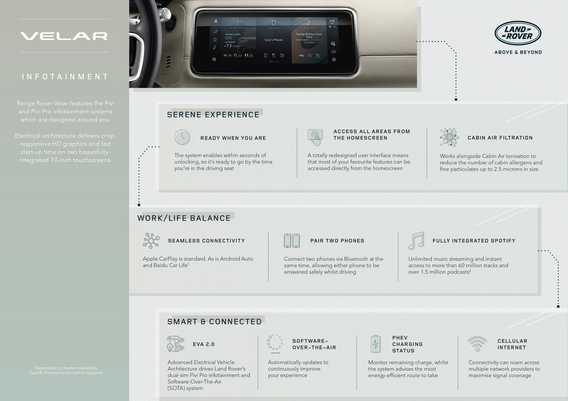 Land-Rover-ra-mắt-Range-Rover-Velar-2022-với-nhiều-nâng-cấp (2).jpg