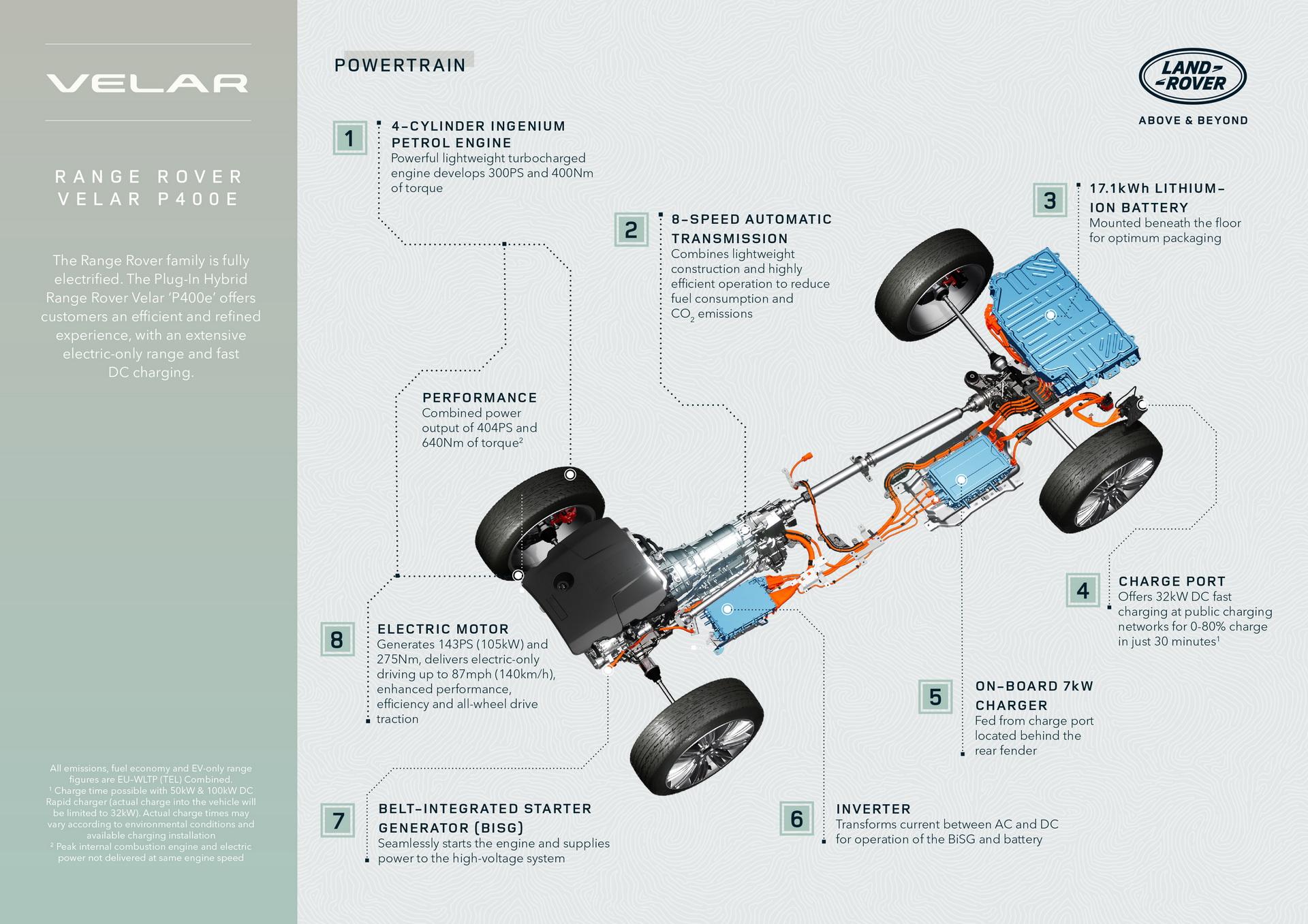 Land-Rover-ra-mắt-Range-Rover-Velar-2022-với-nhiều-nâng-cấp (3).jpg