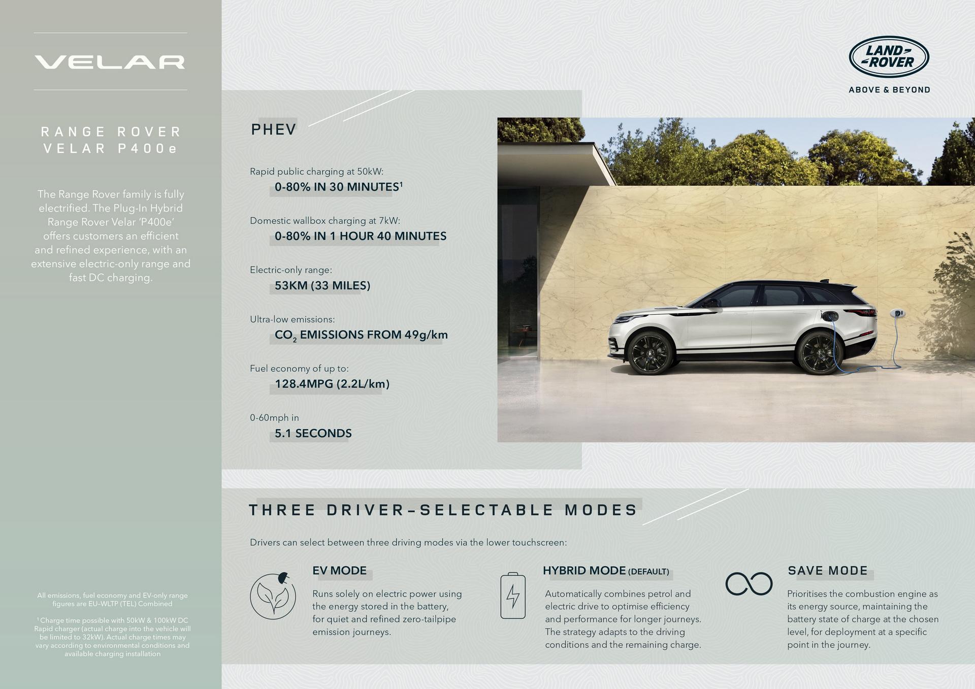 Land-Rover-ra-mắt-Range-Rover-Velar-2022-với-nhiều-nâng-cấp (4).jpg