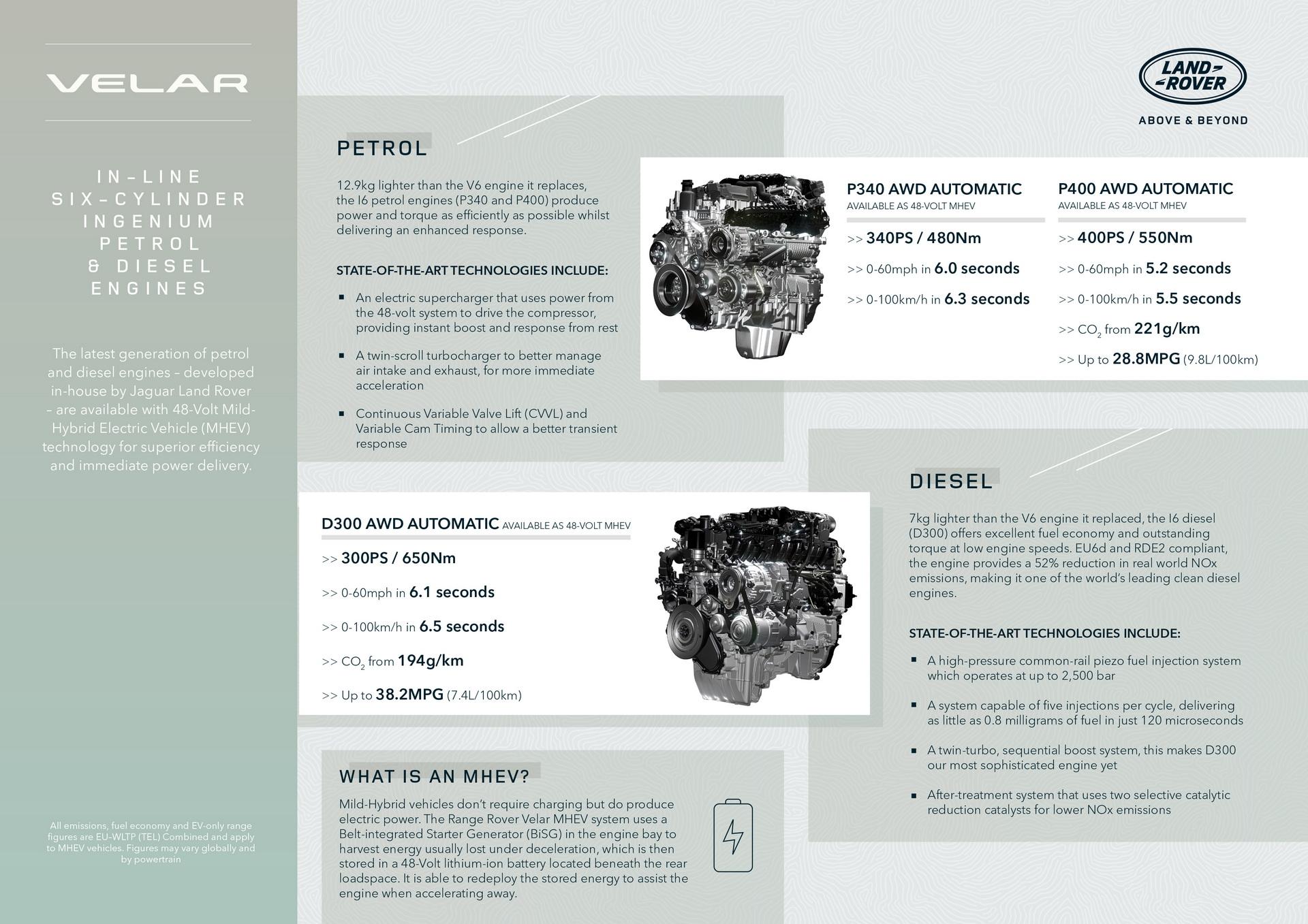 Land-Rover-ra-mắt-Range-Rover-Velar-2022-với-nhiều-nâng-cấp (5).jpg