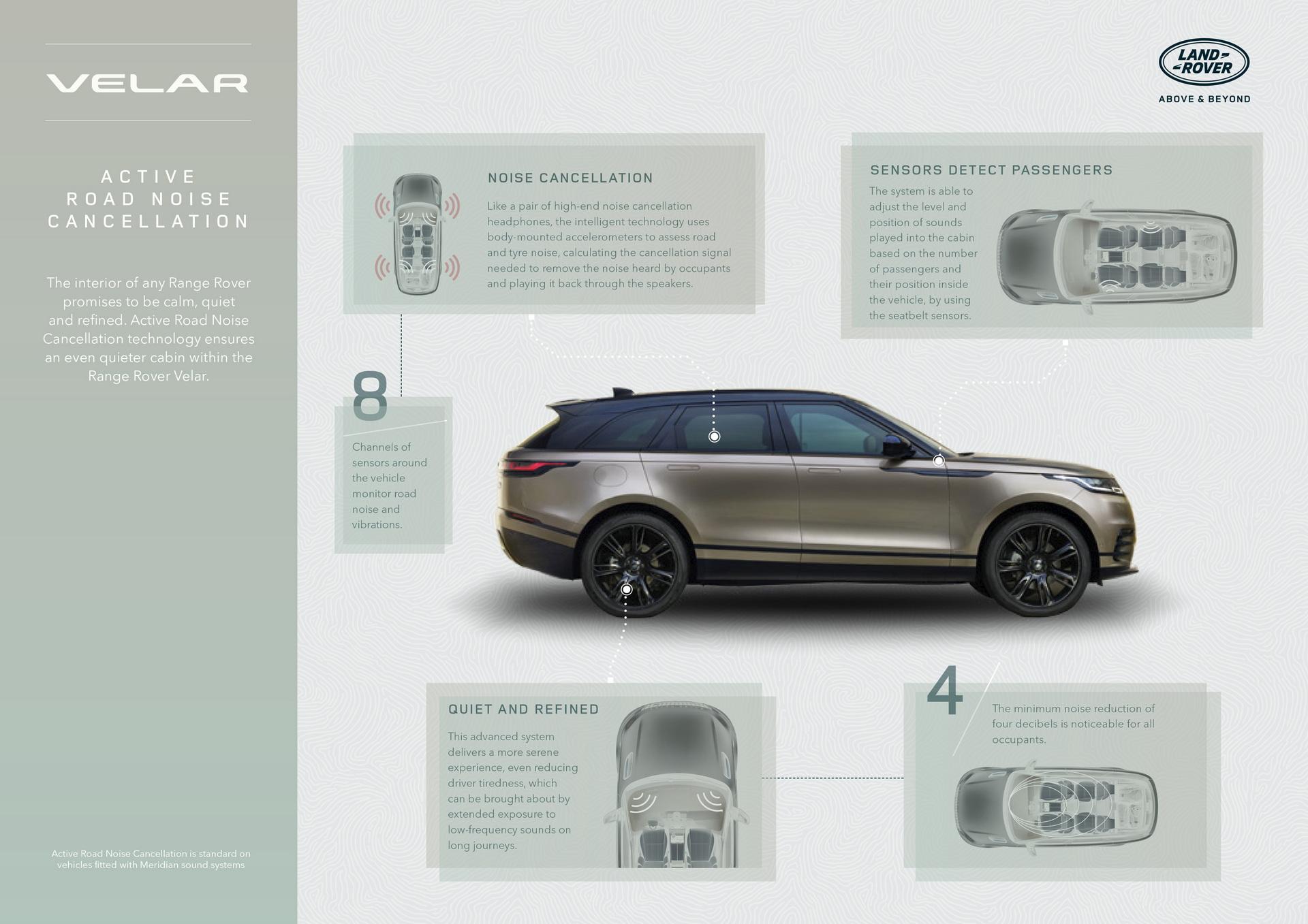 Land-Rover-ra-mắt-Range-Rover-Velar-2022-với-nhiều-nâng-cấp (6).jpg