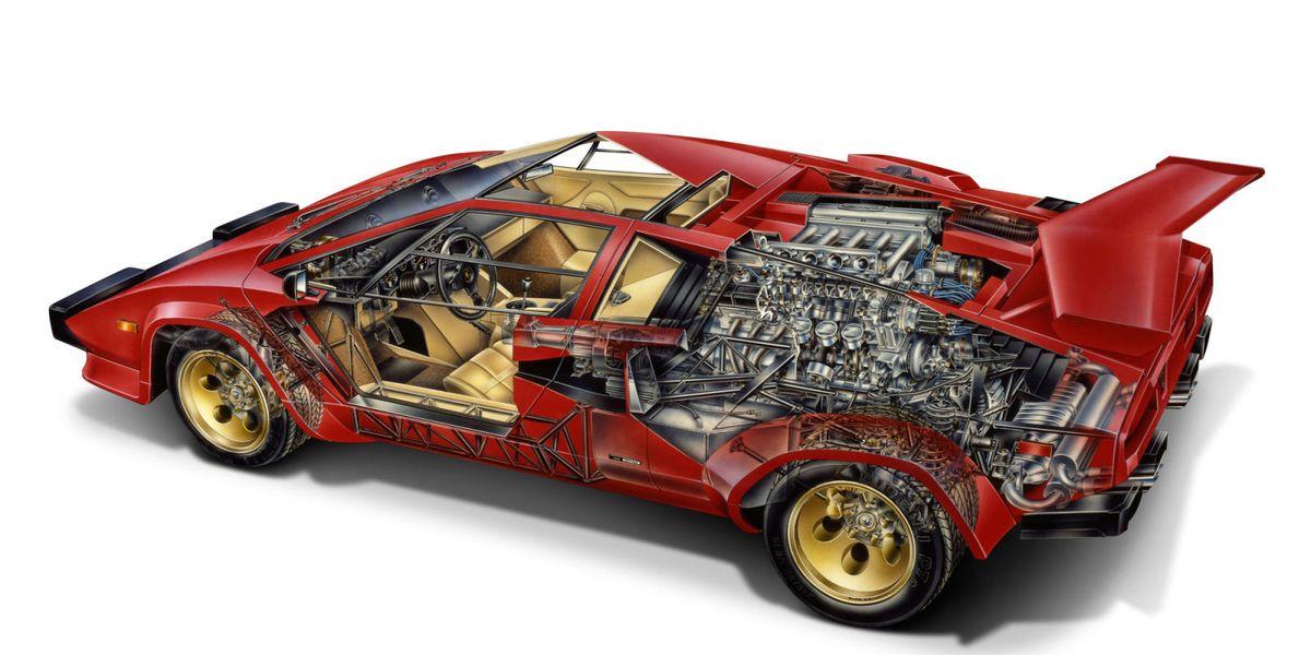 Tất-cả-những-gì-cần-biết-về-xe-hơi (1).jpg