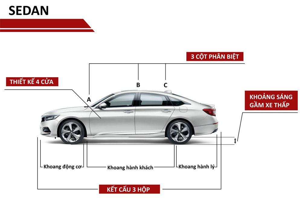 Tổng-hợp-những-điều-cần biết-về-xe-hơi-Kiến-thức-cơ-bản-từ-A-Z (8).jpg