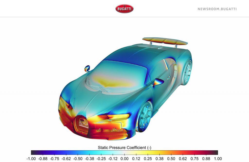 3_bugatti_pressure_distribution-1024x668.jpg