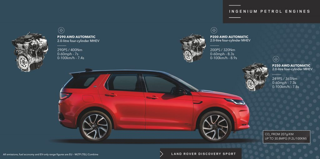 2021_Range_Rover_Discovery_Sport-30-1024x510.jpg