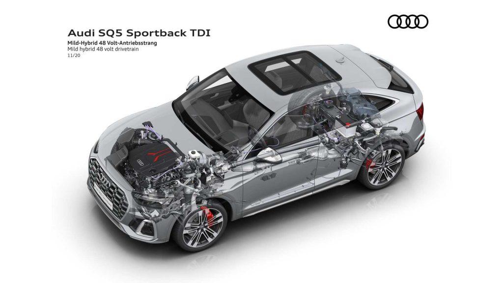 2021-audi-sq5-sportback-tdi-10-1024x576.jpg