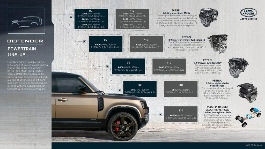 Land-Rover-Defender-V8-7-1024x576.jpg